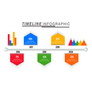 Timeline infographic template layout with graphs showing year wise growth, Can be used for workflow layout, business reports and presentation.
