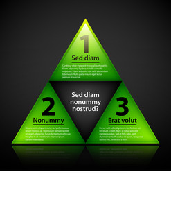 Green Pyramid Of Choices.