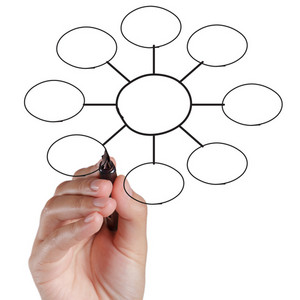 Hand Drawing An Organization Chart