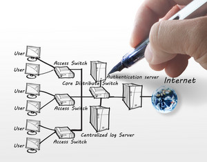Hand Draws The Internet System Chart.
