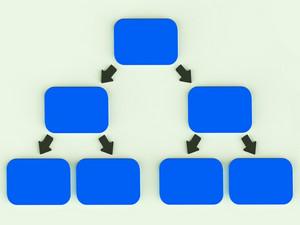 Hierarchyl Diagram With Arrows Showing Parent And Children Association