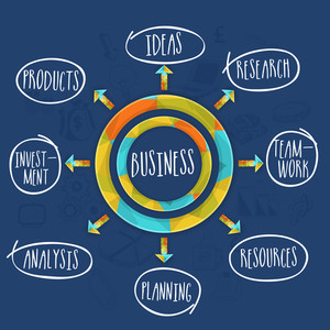 Illustration of business process circle with various steps on blue infographic elements decorated background.