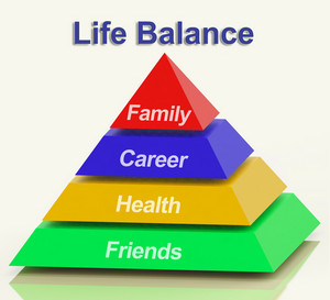 Life Balance Pyramid Shows Family Career Health And Friends