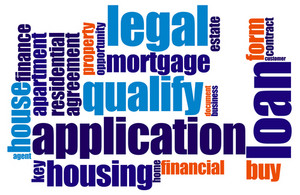 Loan Word Cloud