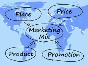 Marketing Mix Diagram With Place Price Product And Promotion