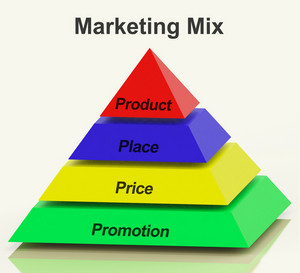 Marketing Mix Pyramid With Place Price Product And Promotion