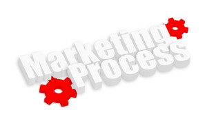 Marketing Process Banner