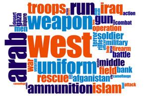 Military Word Cloud
