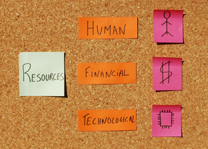 Organizational Resources Concept