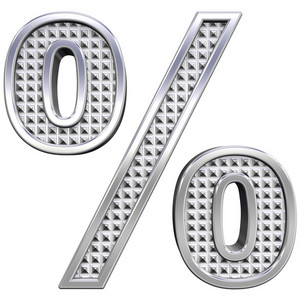 Percent Sign From Knurled Chrome Alphabet Set