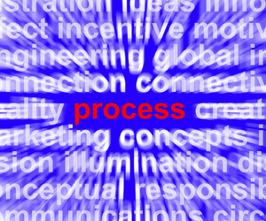 Process Word Representing Controlling A System Or Production