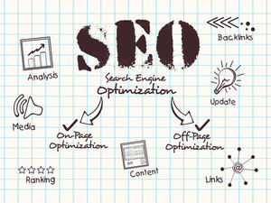 Search Engine Optimization infographic layout created on notebook paper background.