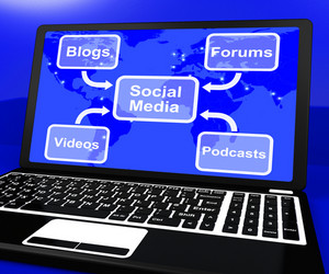 Social Media Diagram On Laptop Shows Information And Communication