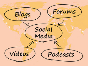 Social Media Diagram With Map Shows Information Support And Communication