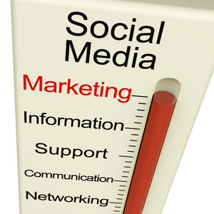 Social Media Marketing Meter Shows Information Support And Communication