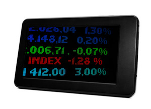 Stock Index On Pc Tablet