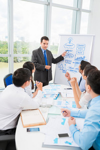 Businessman pointing at whiteboard while explaining some idea to his colleagues