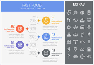 Fast food infographic timeline template, elements and icons. Infograph includes numbered options with years, line icon set with fast food, pizza, sweet snacks, restaurant meal, unhealthy meal etc.