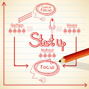 Stylish Startup New Business Infographic layout created on notebook paper background.