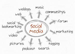 Vector Social Media Illustration