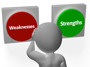Weaknesses Strengths Buttons Show Analysis Or Performance