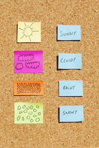 Weather Changes On A Cork Board