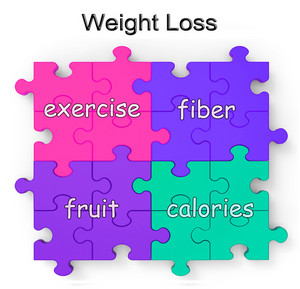 Weight Loss Puzzle Shows Exercise And Fiber