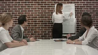 Businesswoman giving presentation on flipchart. Business meeting in the office