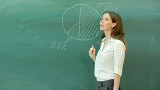 Smiling female teacher holding a chalk and writing on the blackboard
