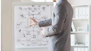 business, education, people, planning and strategy concept - close up of businessman drawing scheme on flip board with marker