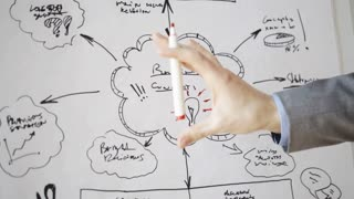 business, education, people, planning and strategy concept - close up of businessman hand showing scheme on flip board with marker
