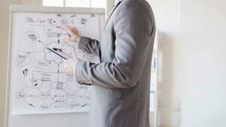 business, education, people, planning and strategy concept - close up of businessman with scheme on flip board taking notes to clipboard