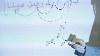 A lesson of Arabic language in the school