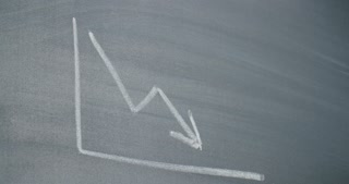 Female hand wipes off a negative graph and draws a positive one on a blackboard.