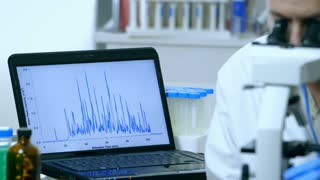 scientist working in the lab focus on Base peak chromatogram