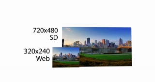 An animated illustration showing the size and resolution differences in modern video standards.