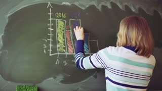 Teacher writing numbers to the graph on the blackboard