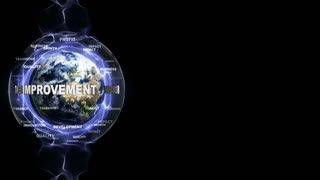 IMPROVEMENT Text and Keywords Around the World, Rendering Animation, Background, Loop, 4k