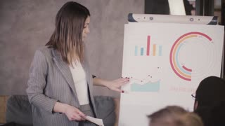 Attractive European female leader encouraging and inspiring office workers pointing at sales growth diagram on flipchart