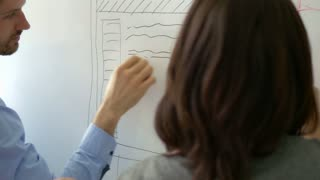 Creative team sketching on the whiteboard at the office. Close-up of young employees thinking about a new design for a website or an app. Colleagues complementing a scheme.