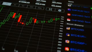 Crypto currency Bitcoin. Quotes and chart of bitcoin on the forex. Online forex system. Stock footage