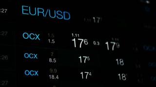Currency exchange, Euro - Dollar rate