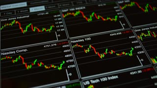 Stock market, index charts