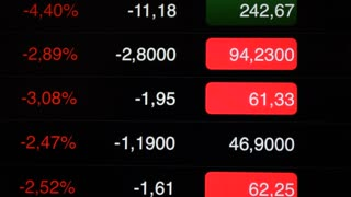Stock market down, ticker