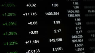 Stock market growth data
