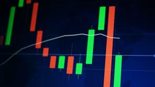 Volatility stock market