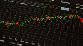 Stock market. Growing index chart
