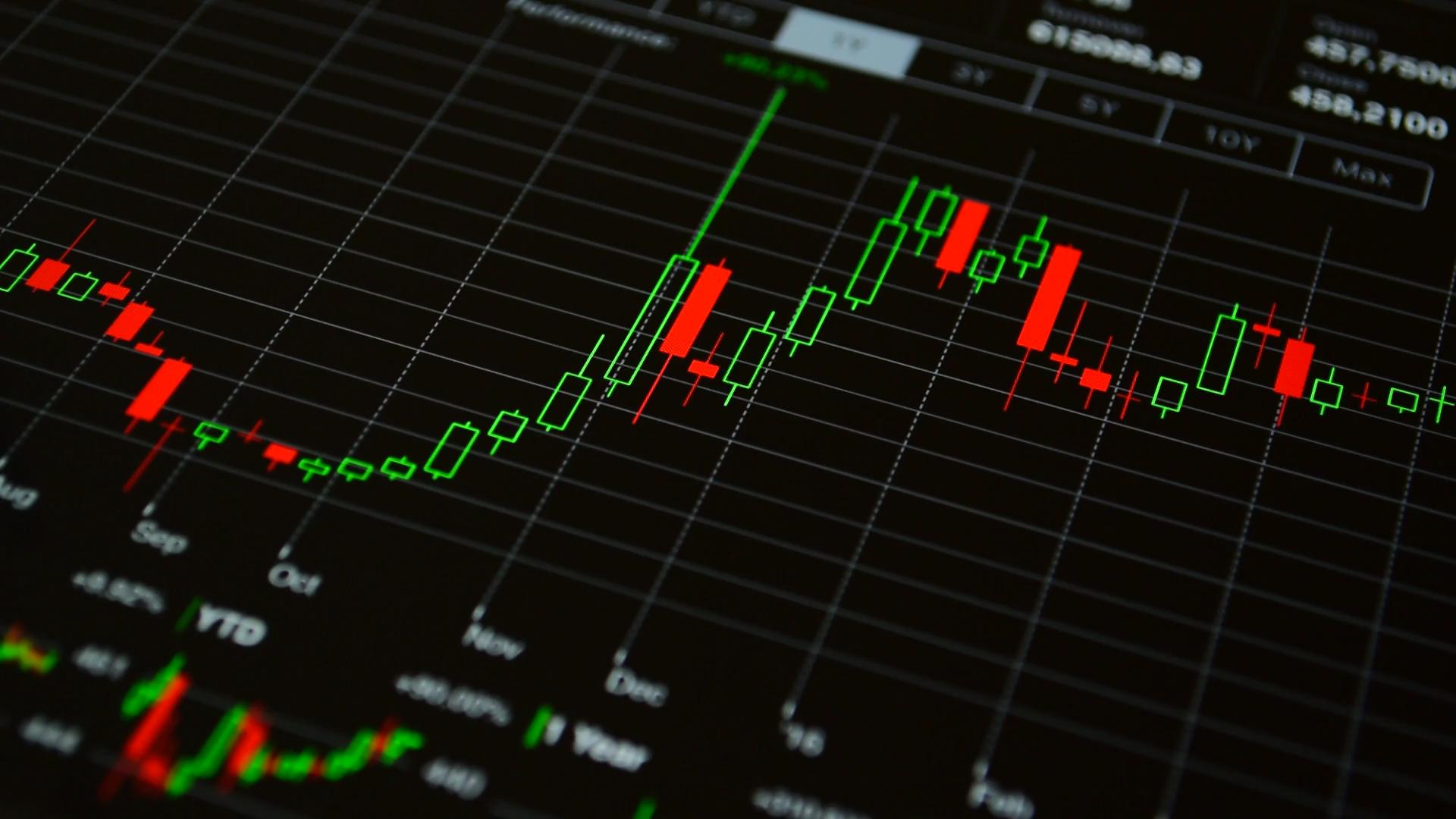 forex bitcoin chart