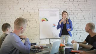 Female boss at the business presentation is explaning project plan on flip chart at the office. Coworking process. Business meeting where creative team discussing new start-up ideas