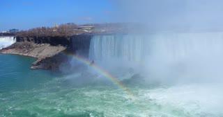 4K Niagria Falls Mist City Waterfall Rainbow